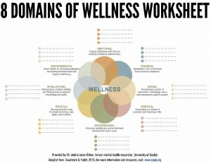 8 Domains of Wellness Worsheet